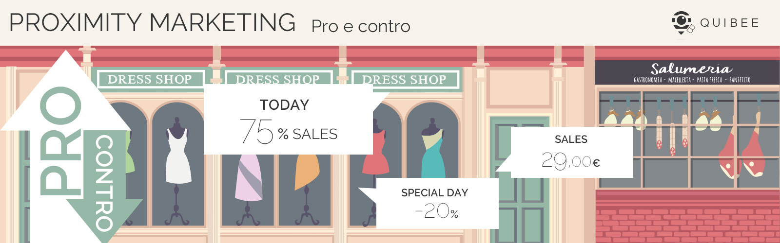 Proximity marketing: Pro e Contro